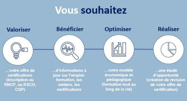 LafayetteAssociés_expertise_formation_LafayetteAssociés_RNC_ RépertoireSpécifique_Qualité