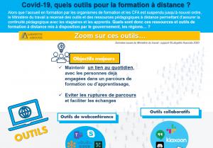 Visuel_infographie_formationàdistance_Covid19